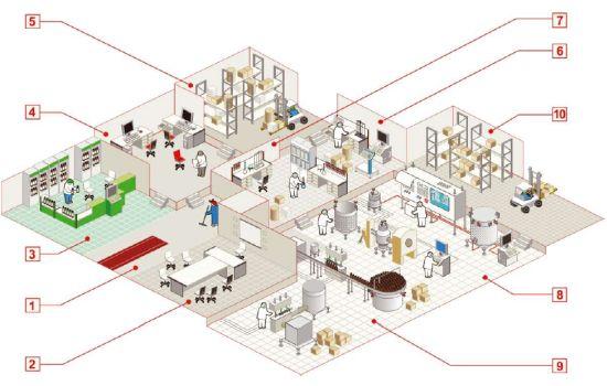 Новый научно - производственный комплекс AD Medicine созданный в Калифорнии (США) специально для проекта АРГО.