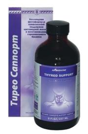Щитовидная железа: эффект бабочки