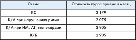ЗАТРАТЫ НА ПРОВЕДЕНИЕ КУРСА ПРИЕМА КОЛЛОИДНЫХ ФИТОФОРМУЛ, РУБ