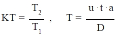 Коэффициент Динамика изменения степени толерантности к нагрузке на основе разработанного коэффициента толерантности