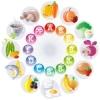 Укрепление иммунитета, профилактика хронических заболеваний