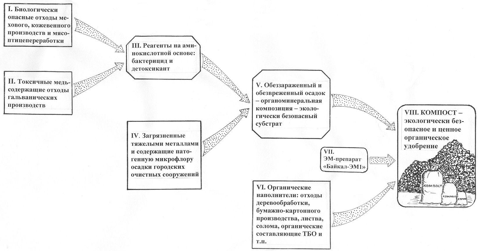 h схемы с позитронами