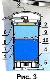 Схема замены сорбента в фильтре АРГО