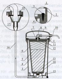Рис. 7. Устройство фильтра «Арго-К»