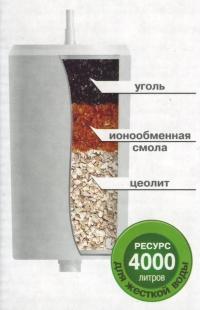 КАРТРИДЖ УМЕНЬШЕНИЯ ЖЕСТКОСТИ ВОДЫ
