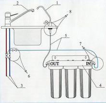 Схема подключения фильтра «Водолей-БКП»