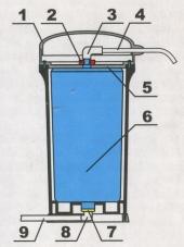 Порядок заміни картриджа фільтр Арго-До