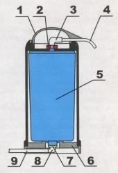 Порядок заміни картриджа фільтр Арго-МК