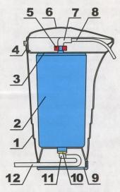 Замена катриджа в Водолей Премиум