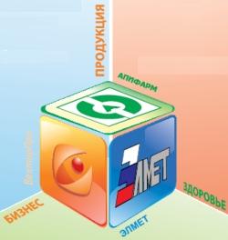 Три изготовителя - трехмерный подход к здоровью