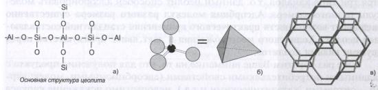 Структура кристалла цеолита Холинского месторождения