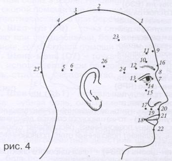 Точки и зоны приложения малых аппликаторов в области головы при различных заболеваниях и состояниях
