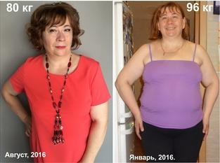 Наталья Офицерова: «Многие думают, что диета – это голодание»