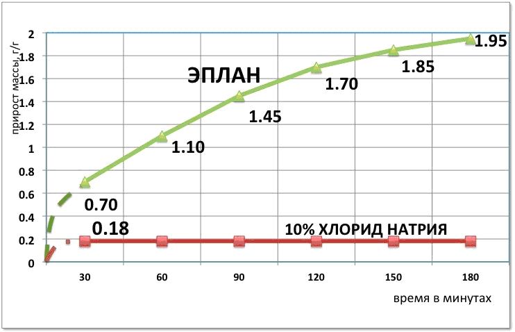 Эплан Инструкция По Применению Цена В Харькове - фото 5