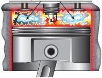 Обычное горение топливновоздушной смеси