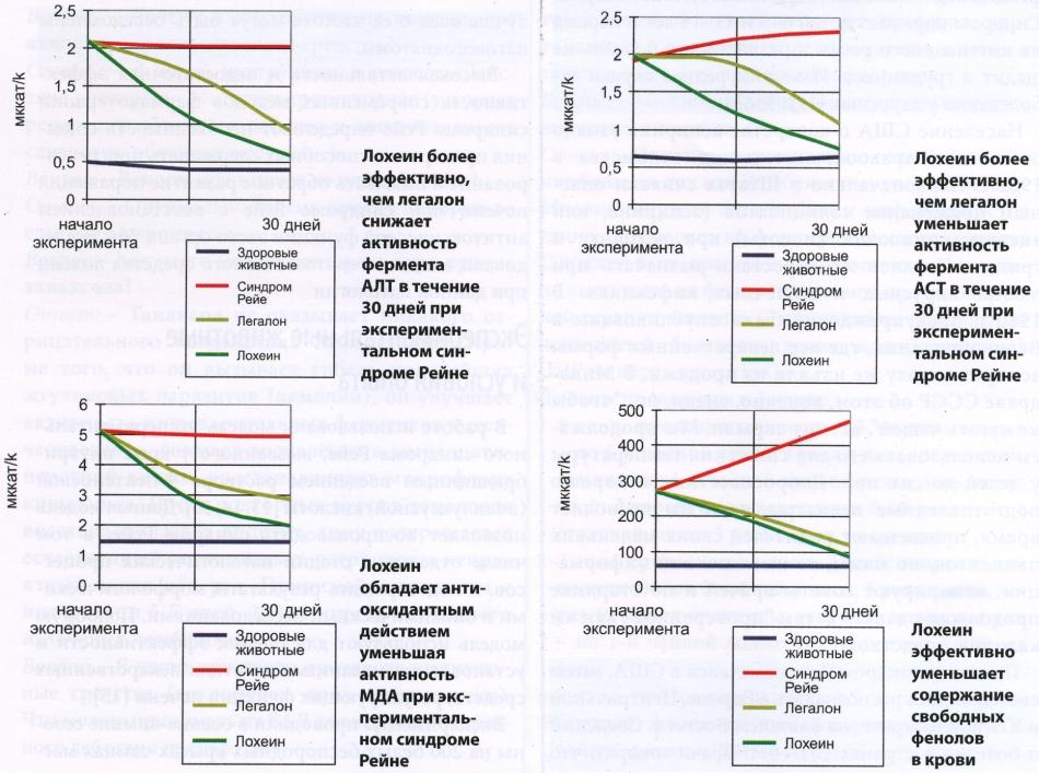 холестерин низкой плотности повышен диета