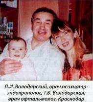 Л.И. Володарский