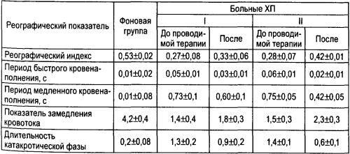 как увеличить потенцию народными средствами Калязин