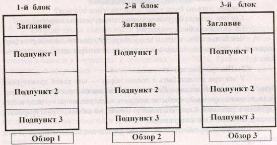 Стержневая информация («красная линия»)