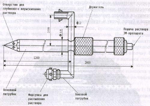 Рис. 2 Гидрошприц для подачи раствора ЭМ
