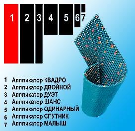 Размер Аппликаторов Ляпко