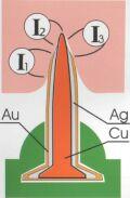 Схематическое изображение электрических ионных токов, возникающих на кончиках металлических игл