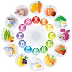 Незаменимые (эссенциальные) пищевые вещества и источники энергии